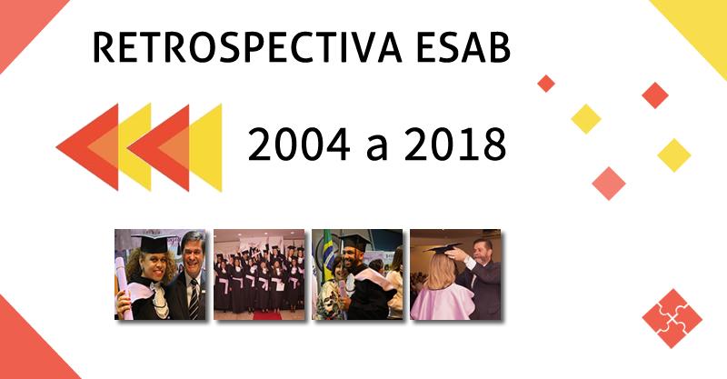 Retrospectiva geral ESAB